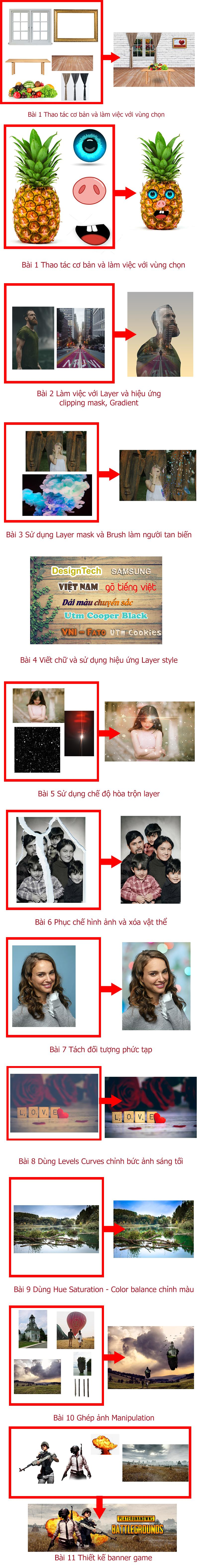 Khóa học photoshop ngắn hạn tại Hà Nội