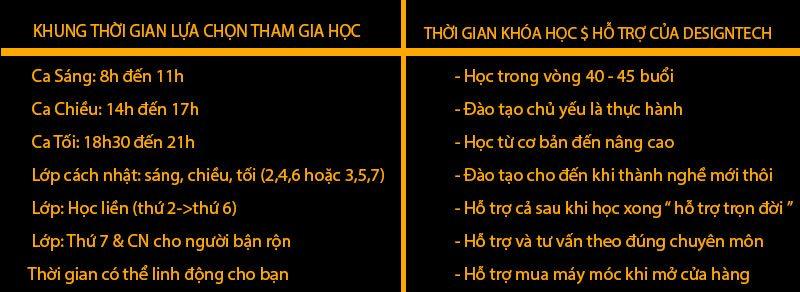Lớp học thiết kế đồ họa ngắn hạn tại Hà Nội