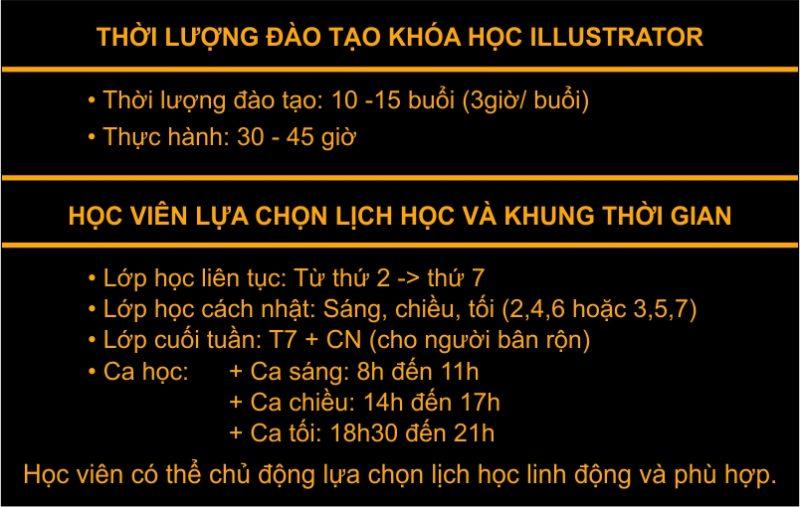 Khóa học illustrator ngắn hạn tại Hà Nội