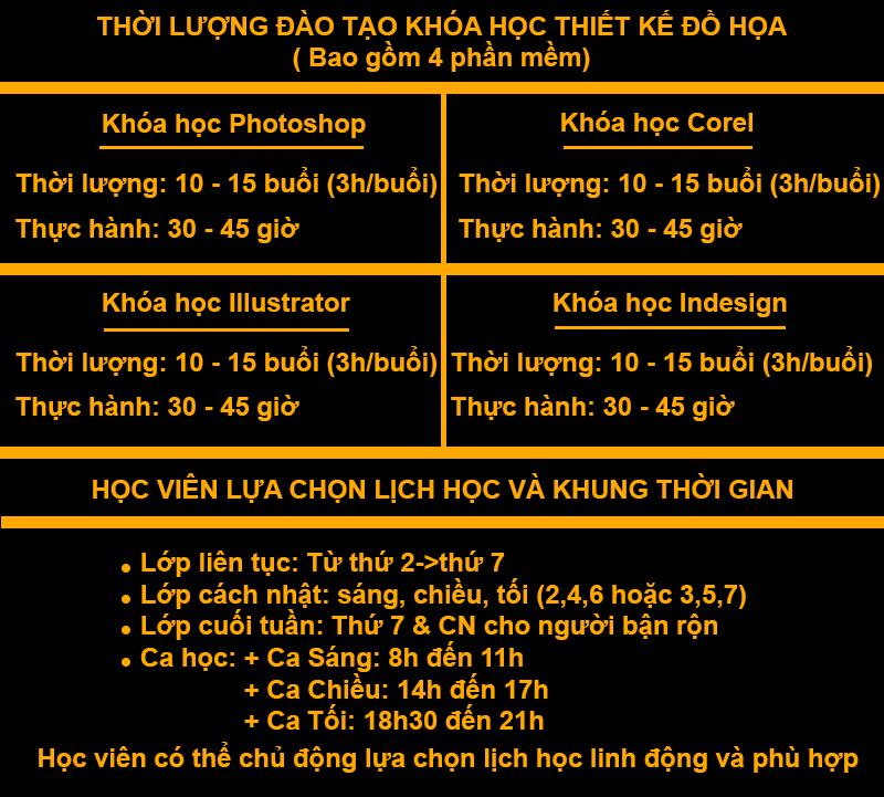 Khóa học thiết kế đồ họa tại TP Hồ Chí Minh