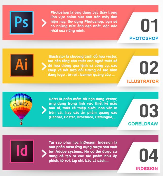 Học thiết kế đồ họa ở đâu tại Hóc Môn